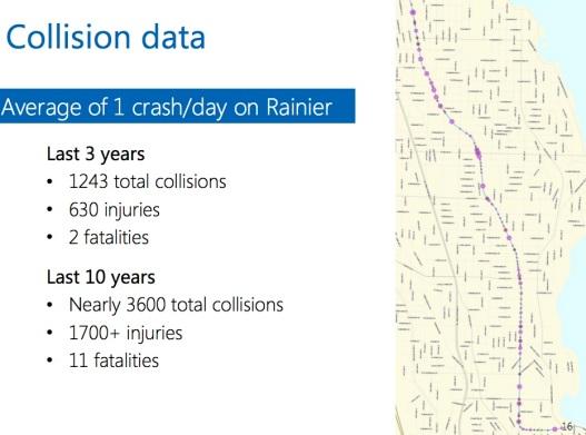 Rainier Data